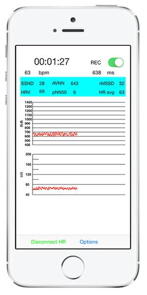SelfLoops - Heart Rate Variability